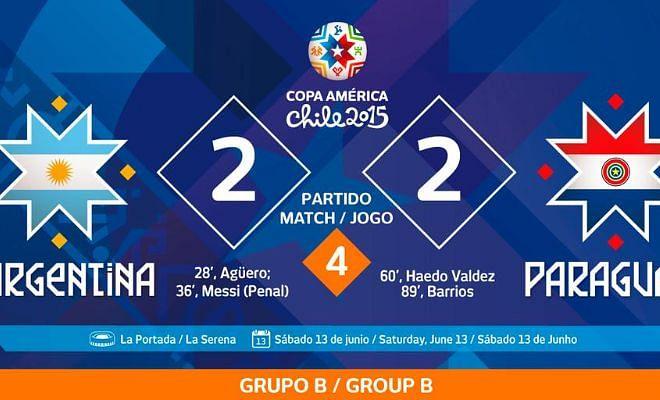 Full-Time Scores: Argentina 2-2 Paraguay; Uruguay 1-0 Jamaica.