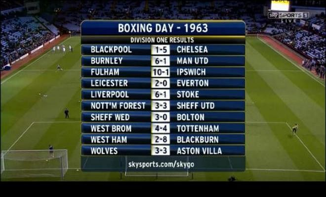 Throwback to Boxing Day 1963!