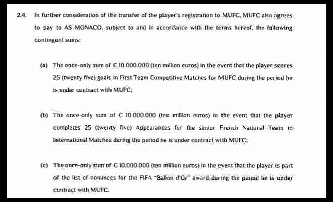 Manchester United will have to pay Monaco £8.4m when striker Anthony Martial scores one more goal. A clause in his contract states that the payment must be made when the striker reaches 25 club goals. The total fee for the 20-year-old French striker could reach an astonishing £61.2m.
