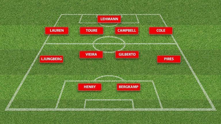 Arsenal S Invincibles Tactics Explained
