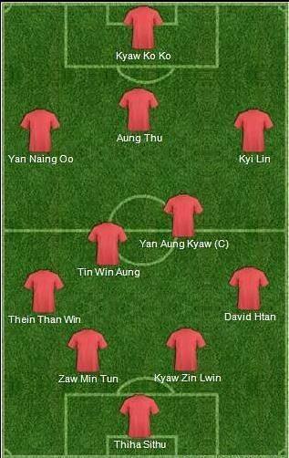 Myanmar predicted XI