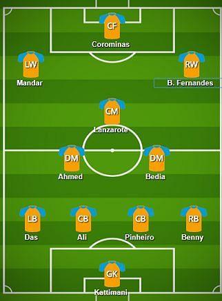 FC Goa Probable Starting XI