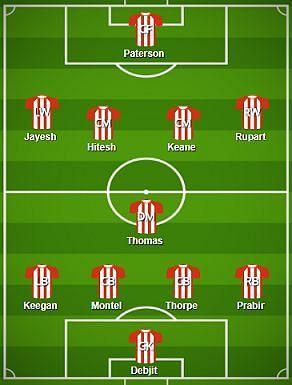 Atletico de Kolkata Probable Starting XI