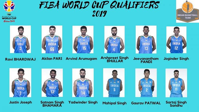 2019 Fiba World Cup Indian Men S Basketball Team Announced For Third Window Fixtures