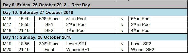 Qualification matches