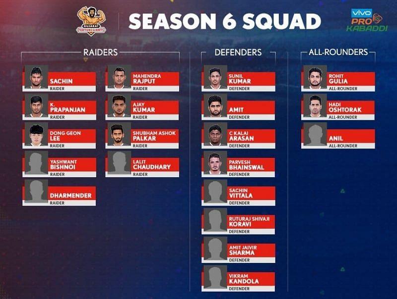 Gujarat Fortune Giants's full squad (Image Credits - PKL Twitter)