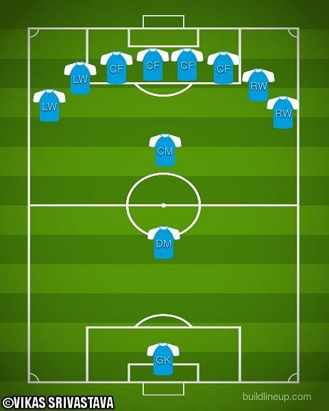 1-1-8: The oldest formation in football history