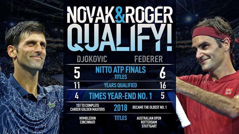 Djokovic & Federer joins Rafa for Nitto ATP Finals 2018