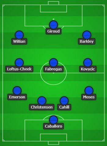 Probable Chelsea XI