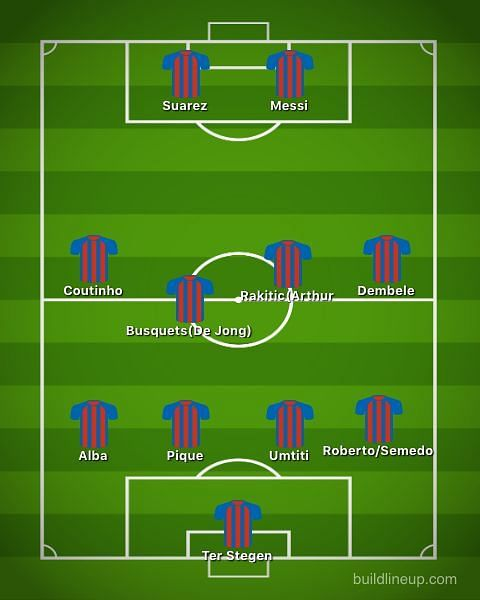 Barca lineup with De Jong in the squad