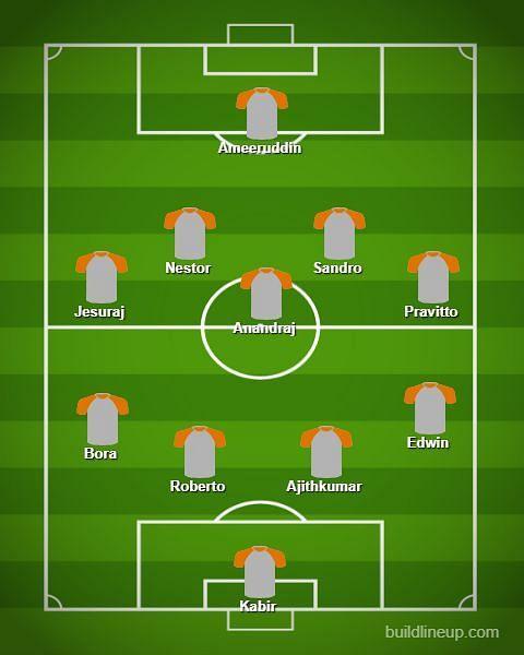 Chennai City FC Probable XI