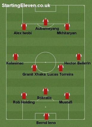 The 3-4-3 formation Arsenal have played the previous two games