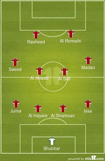 Bahrain Predicted XI