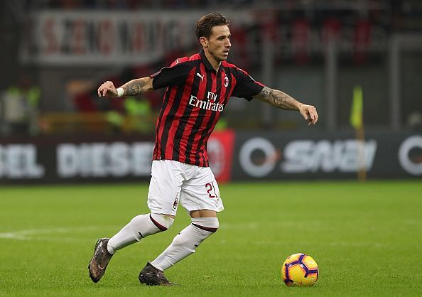 Lucas Biglia is back in the Milan squad for the first time since October