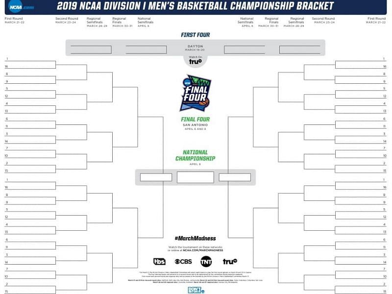 Official March Madness bracket (Credit - NCAA.com)