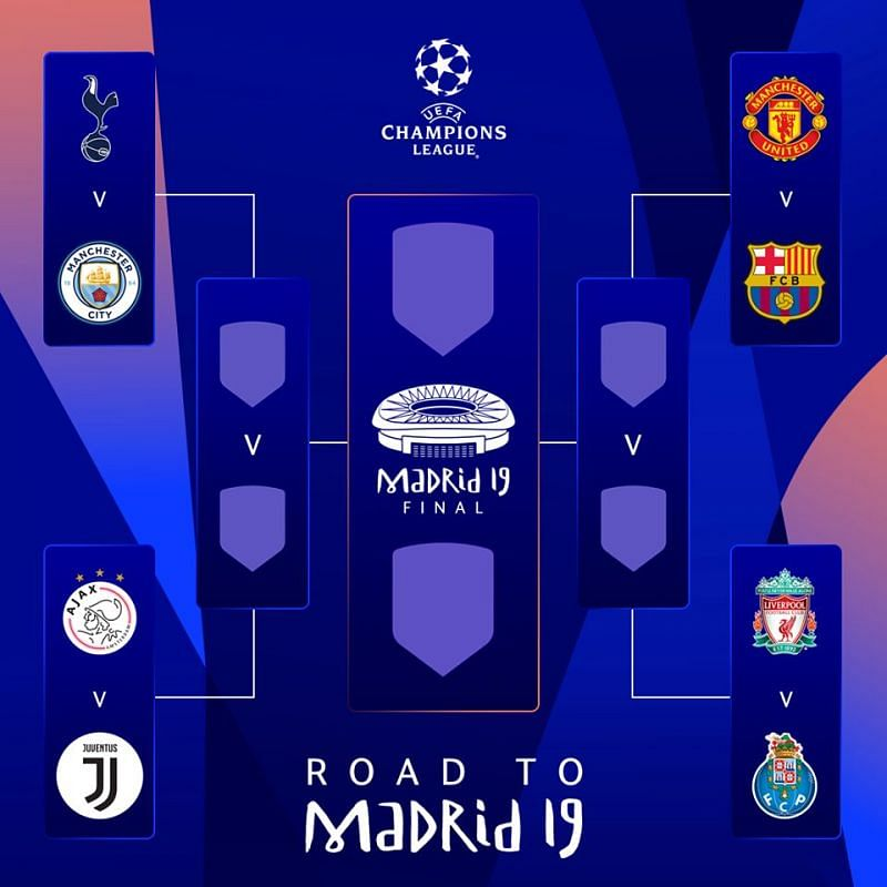 early predictions uefa champions league 2018 19 potential semi finalists uefa champions league 2018 19 potential