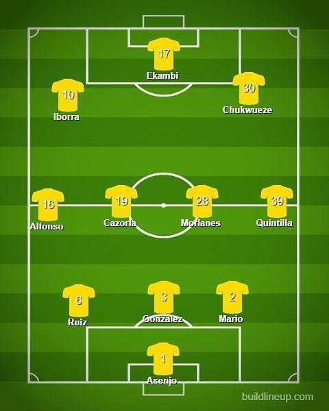 Villarreal vs Barcelona Predicted Lineups - La Liga 2018 ...