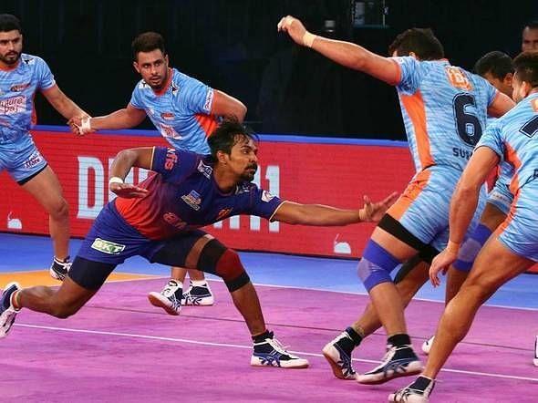 Chandran Ranjit