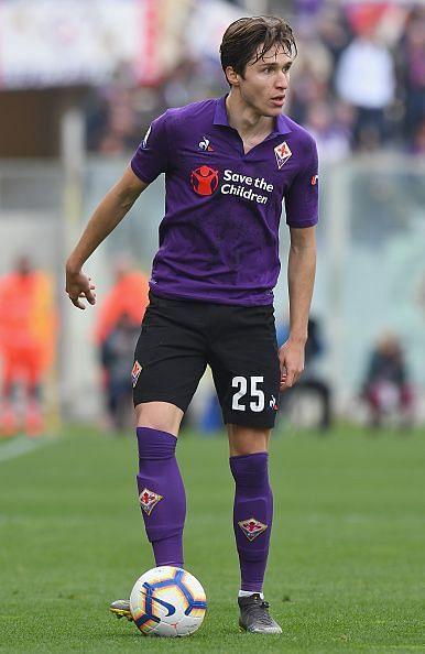 Federico Chiesa Profile Picture