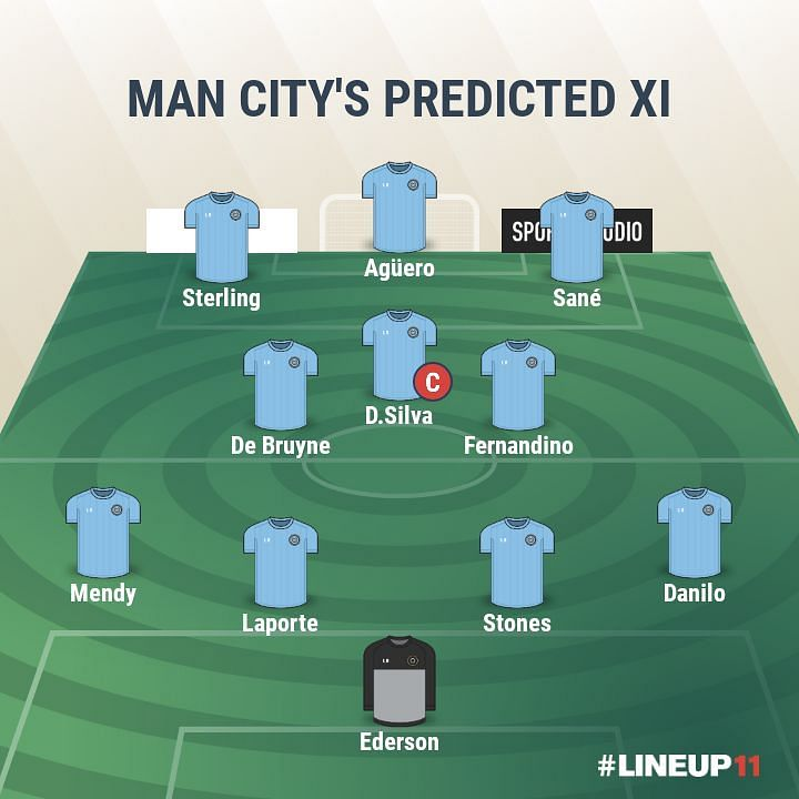 Manchester City- Predicted XI