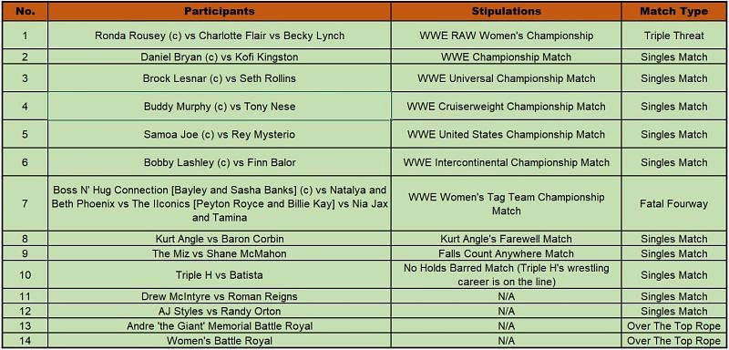 Wwe Wrestlemania 35 Confirmed Matches Card Date Start Time Location Tickets More Updated 4th April 2019