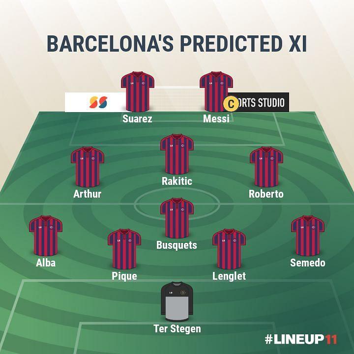 FC Barcelona- Predicted XI