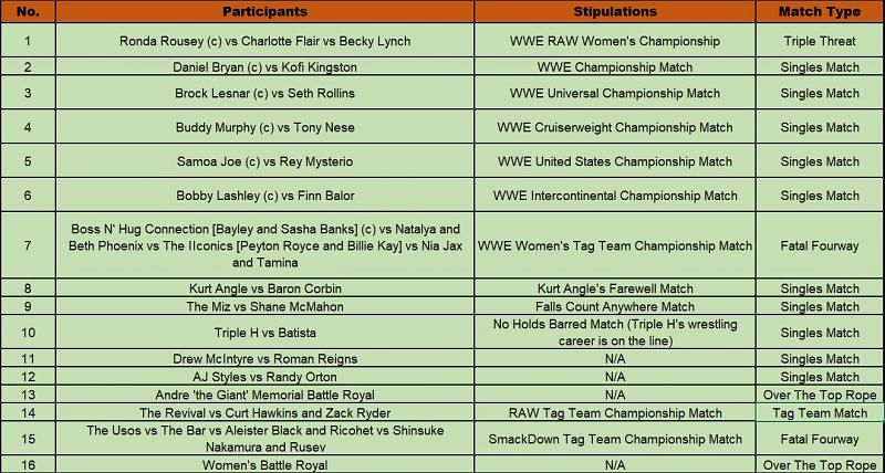 WrestleMania 35 Match Card