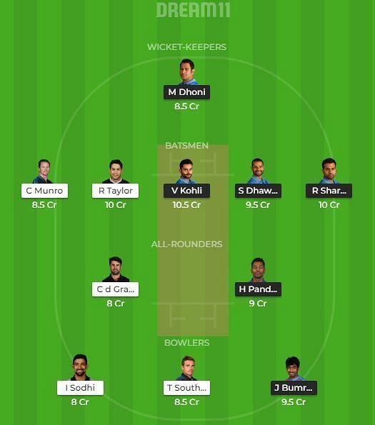 भारत vs न्यूजीलैंड, ड्रीम 11 टीम