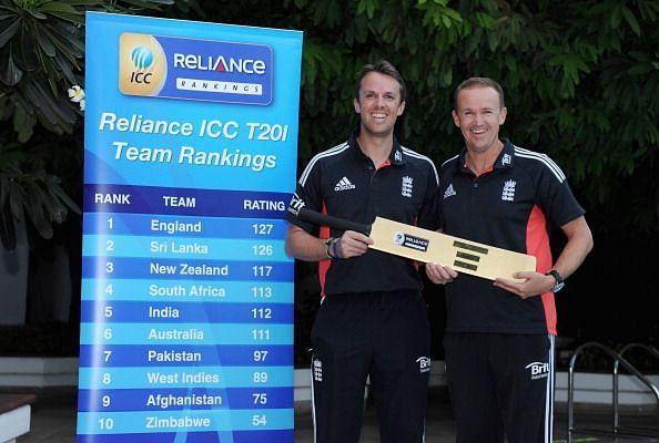 England ICC 20Twenty Rankings
