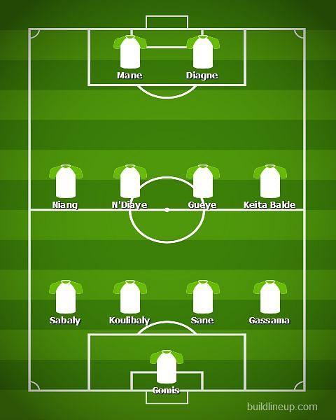 Senegal's predicted eleven