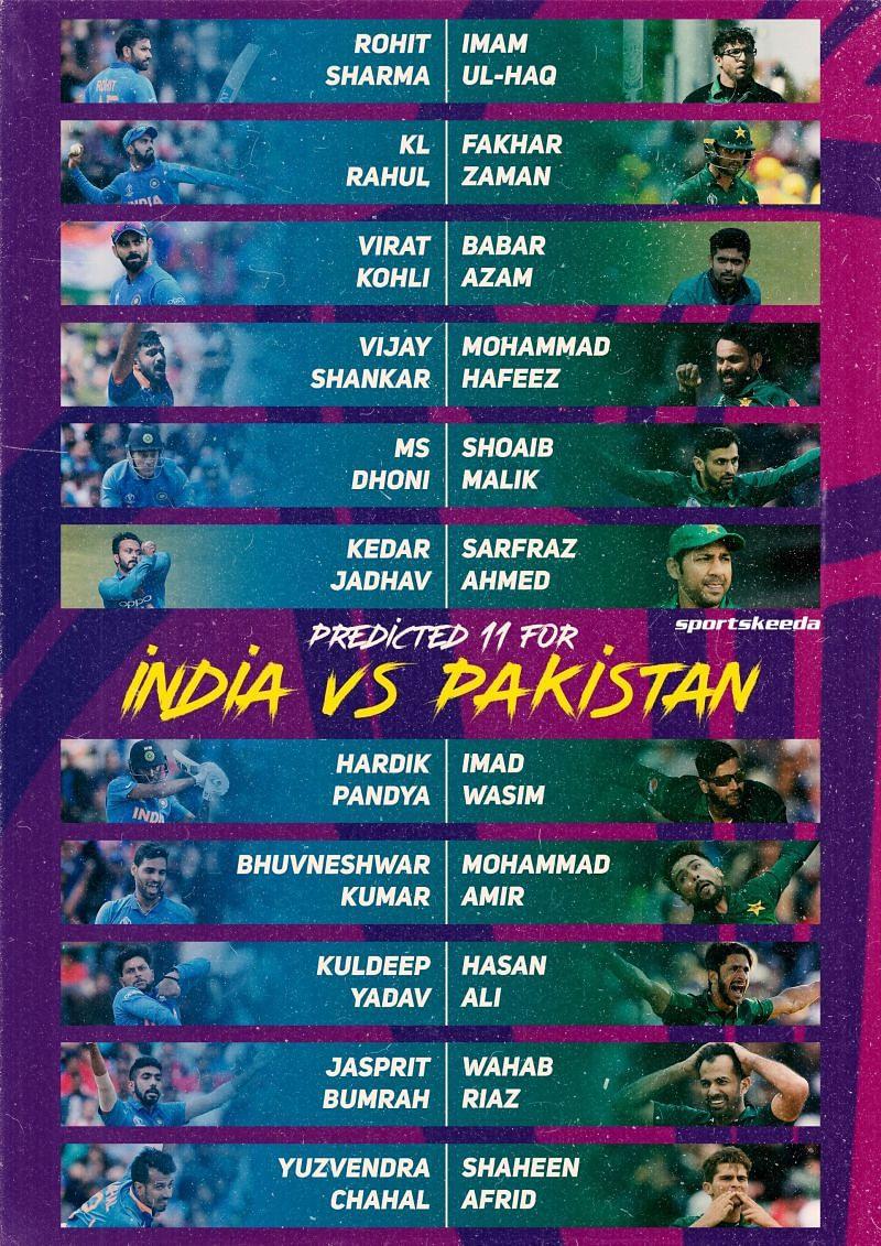 India vs Pakistan World Cup Head to Head Stats, Rivalry, History, Schedule  - Sportskeeda