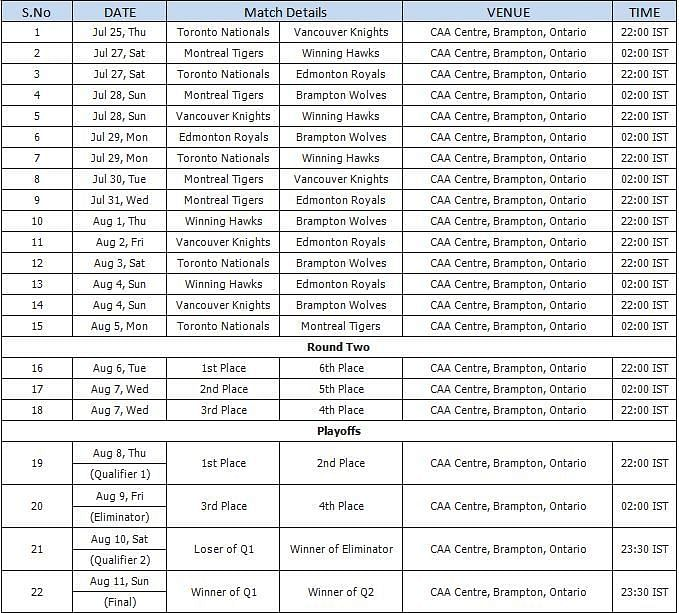 Global T20 complete time table