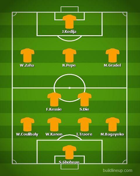 Ivory Coast vs Mali AFCON Round of 16- Ivory Coast's Predicted XI