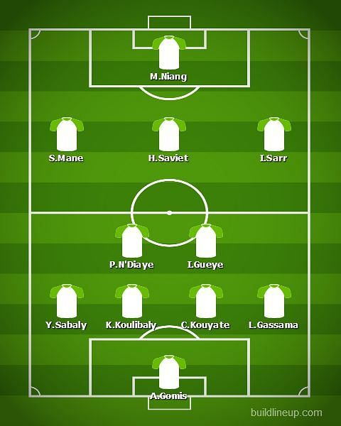 Senegal vs Benin AFCON quarter-final fixture- Senegal's Predicted XI.