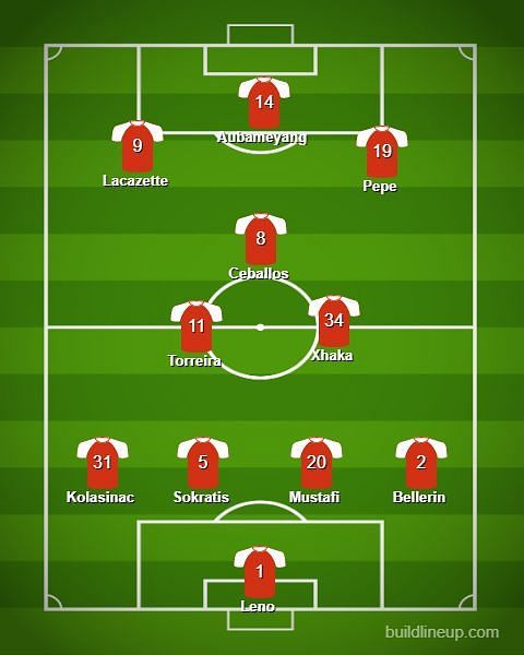 Both Nicolas Pepe and Lacazette would play as inverted wingers