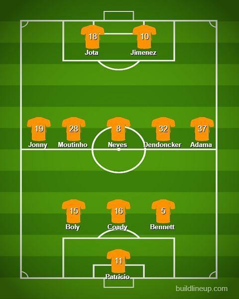 Wolves Predicted Lineup Against Braga