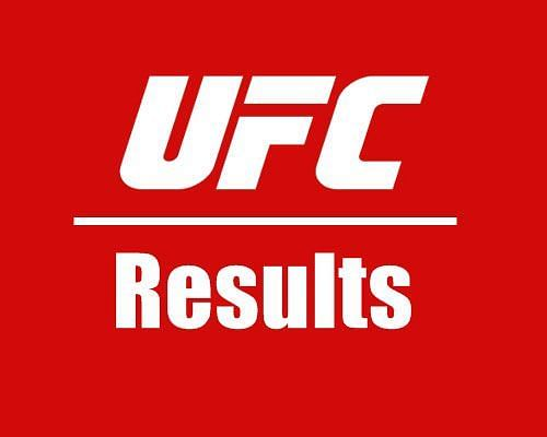 UFC Results