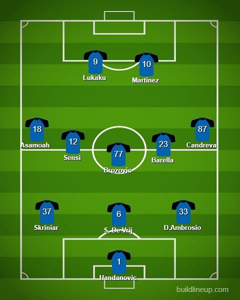 This formation has given Conte so much success in his managerial career