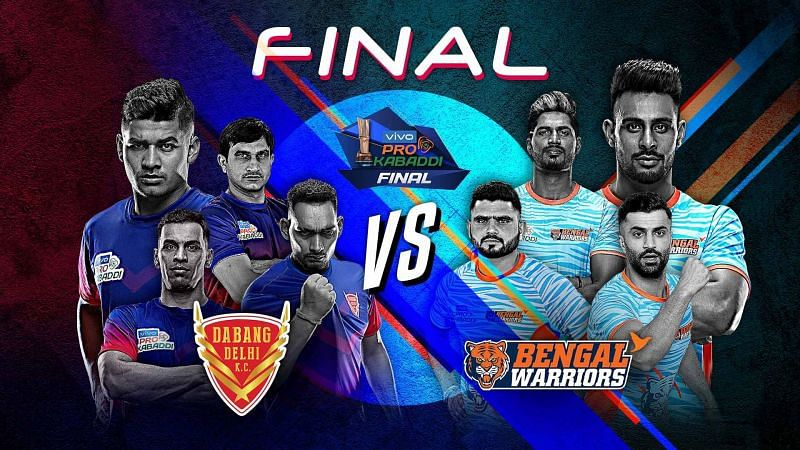 Dabang Delhi K.C. vs. Bengal Warriors (Pro Kabaddi 2019, Final)