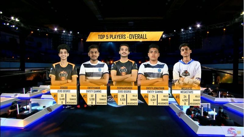 MVP list.