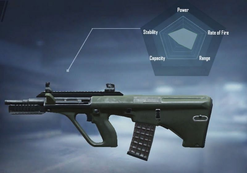AUG A3 has the greatest bullet speed among ARs