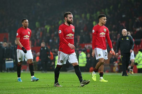 Manchester United 0-2 Burnley: Hits and Flops   Premier ...