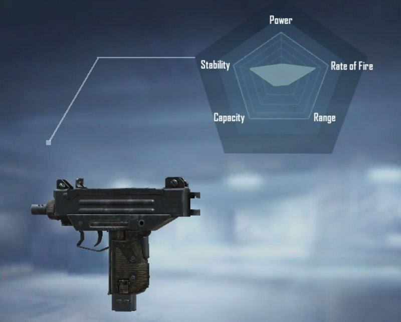 The firing rate of UZI is the highest among all guns