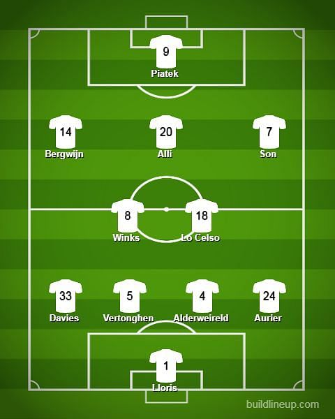 Spurs could utilise a 4-2-3-1 formation as above