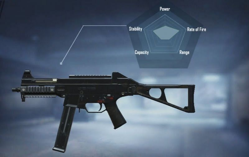 UMP45 is tactically the best SMG.