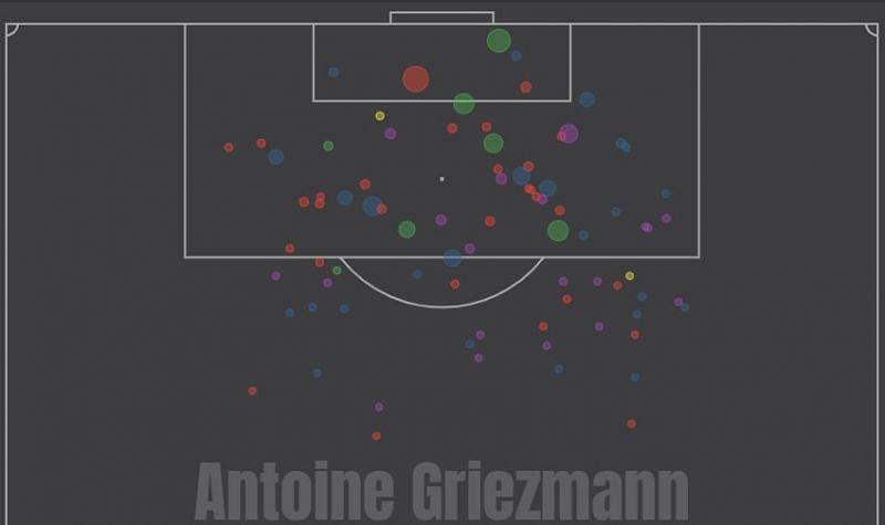 Griezmann at Atletico last season