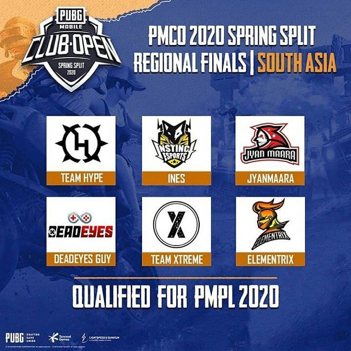 List of South Asian teams qualified for PMPL 2020