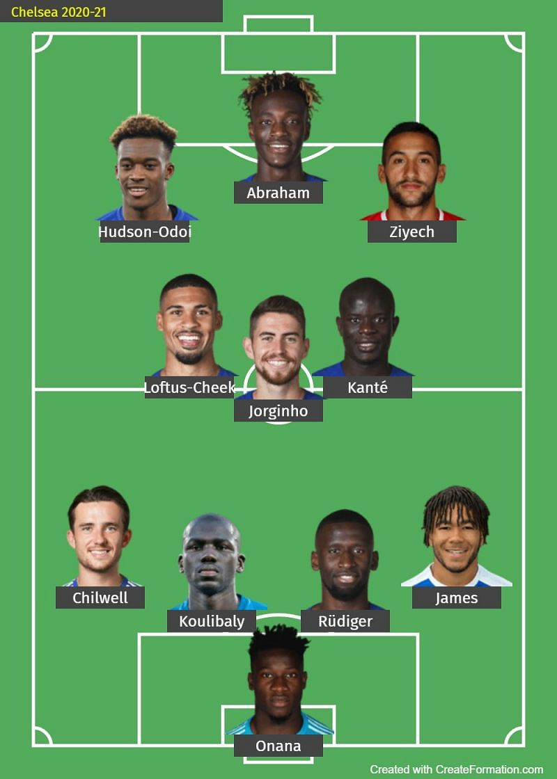 The probable Chelsea squad for next season.
