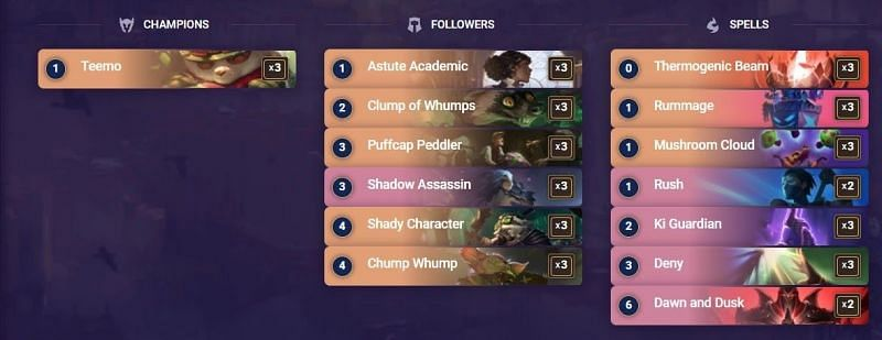 A well balance Teemo Mushroom deck (screent shot from mobalytics.gg)