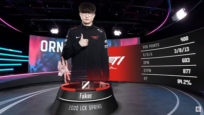 Faker was the player of the game in game 1